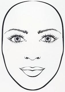 Tipos de caras for Tipos cara