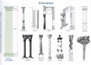 tipos de columnas que existen