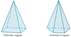 (Pirámide Regular. Ilustración)