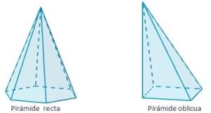 (Pirámides Recta y Oblicua. Ilustración)